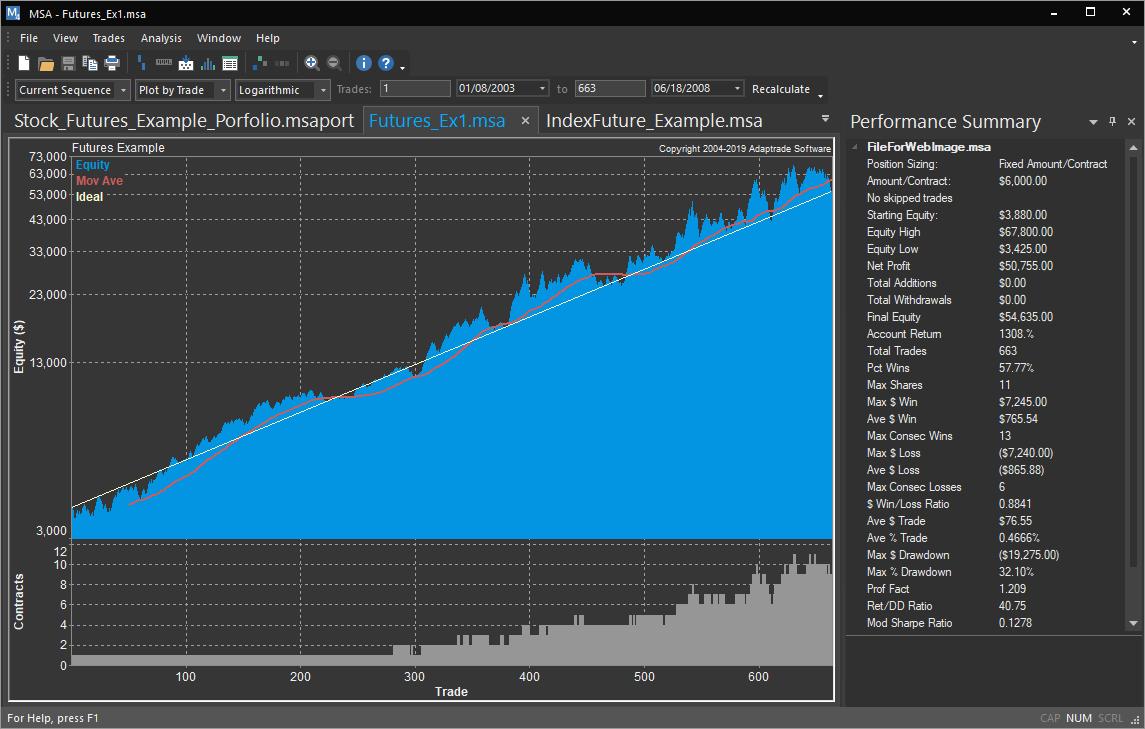Adaptrade Software: Market System Analyzer (MSA)